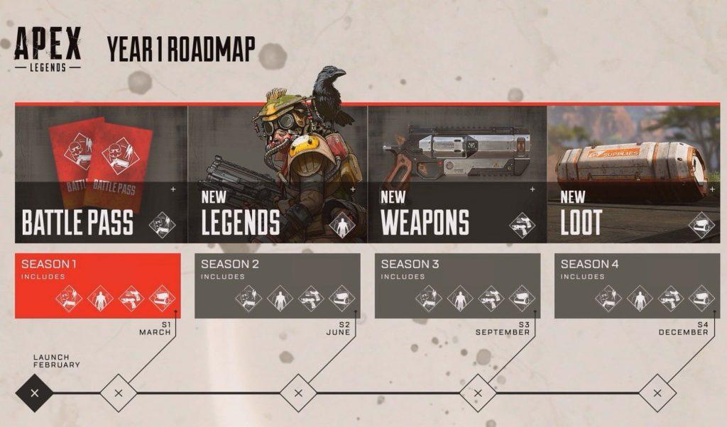 Роудмап-ът на Apex Legends за първата година - 4 сезона, всеки с нов батъл пас, легенди, оръжия и луут